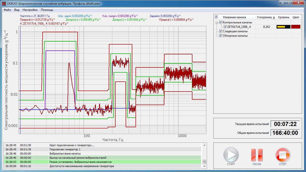 Broad-band random vibration - vibration testing profile