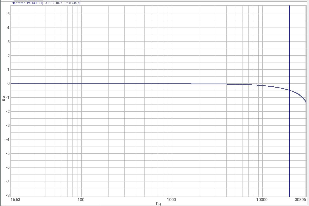 ACHH-tenzousilitelya-ZET-052-v-polose-propuskaniya-s-maksimalnyim-KU-100
