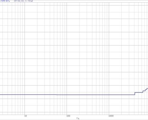 Vliyanie-generatora-na-vhodnyie-kanalyi-analizatora-spektra-ZET-032-pri-odnovremennoy-rabote