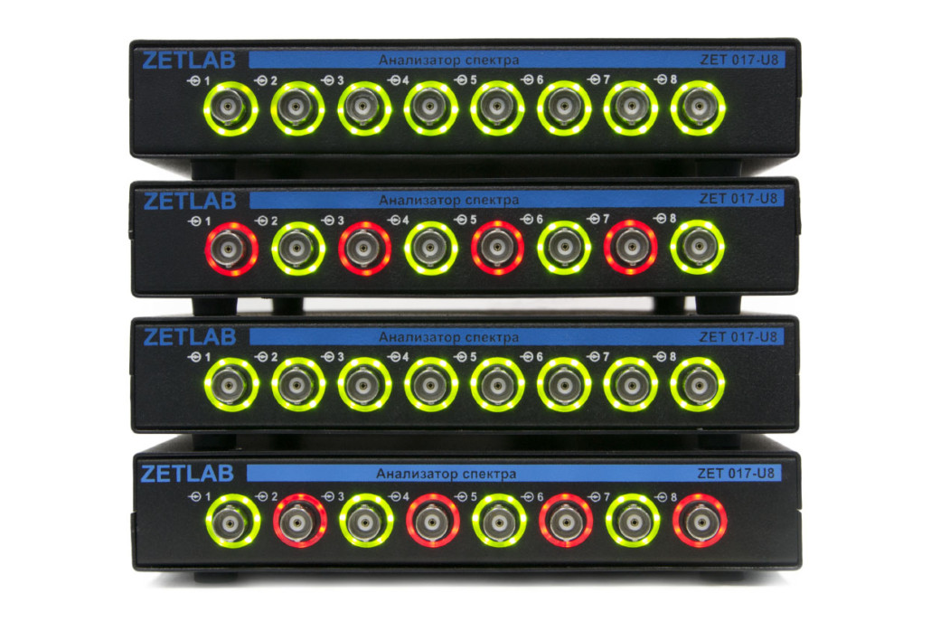 ZET 017-U32 - LED indicators of the front panel