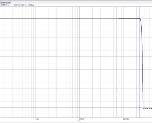 ACHH-analizatra-spektora-ZET-032-vne-polosyi-propuskaniya-s-koe`ffitsientom-usileniya-1-s-chastotoy-diskretizatsii-50-kGts-495x400