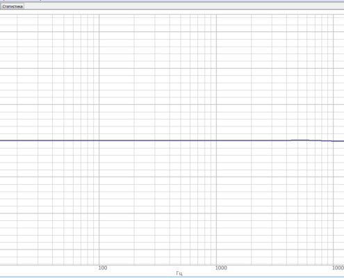 FFT-Spectrum-analyzer-ZET-038-AFR-in-the-frequency-range-10-20000Hz-amplification-ratio-1-sampling-frequency-50-kHz-1-495x400