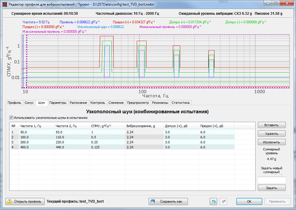 Random-on-Random - RoR - configuration of the program parameters to be used for testing of the specimen