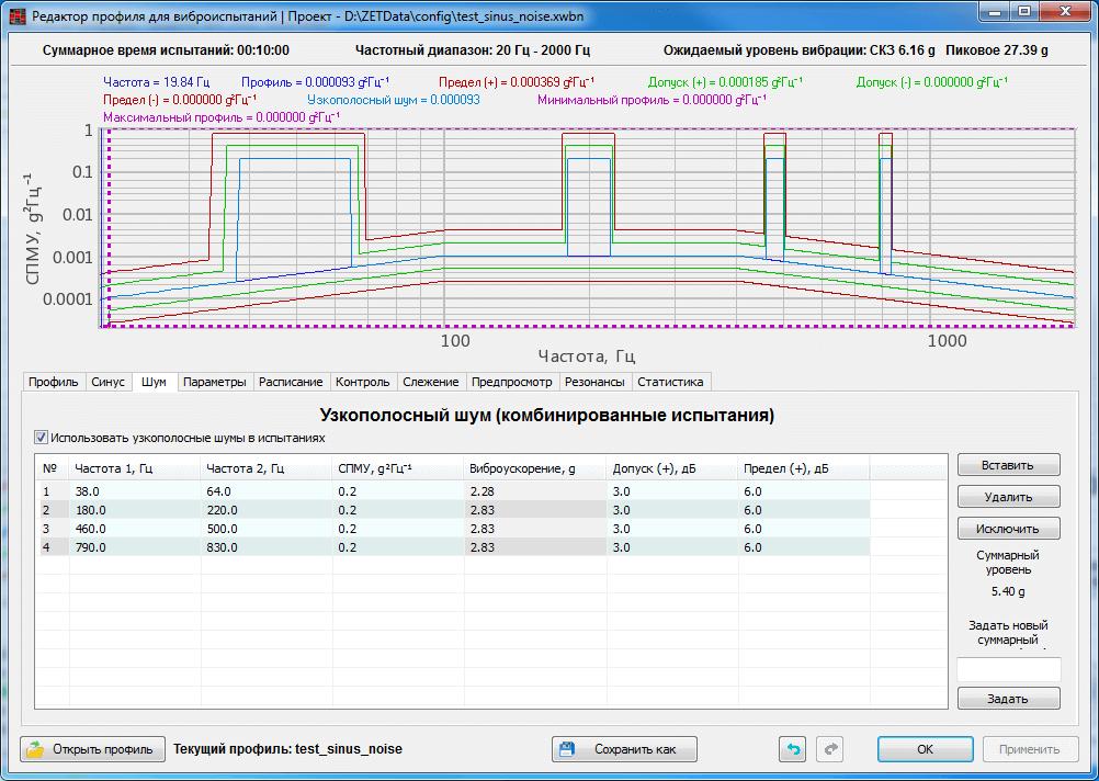Sine-on-Random-on-Random - SoRoR - combined testing mode - parameters configuration 3
