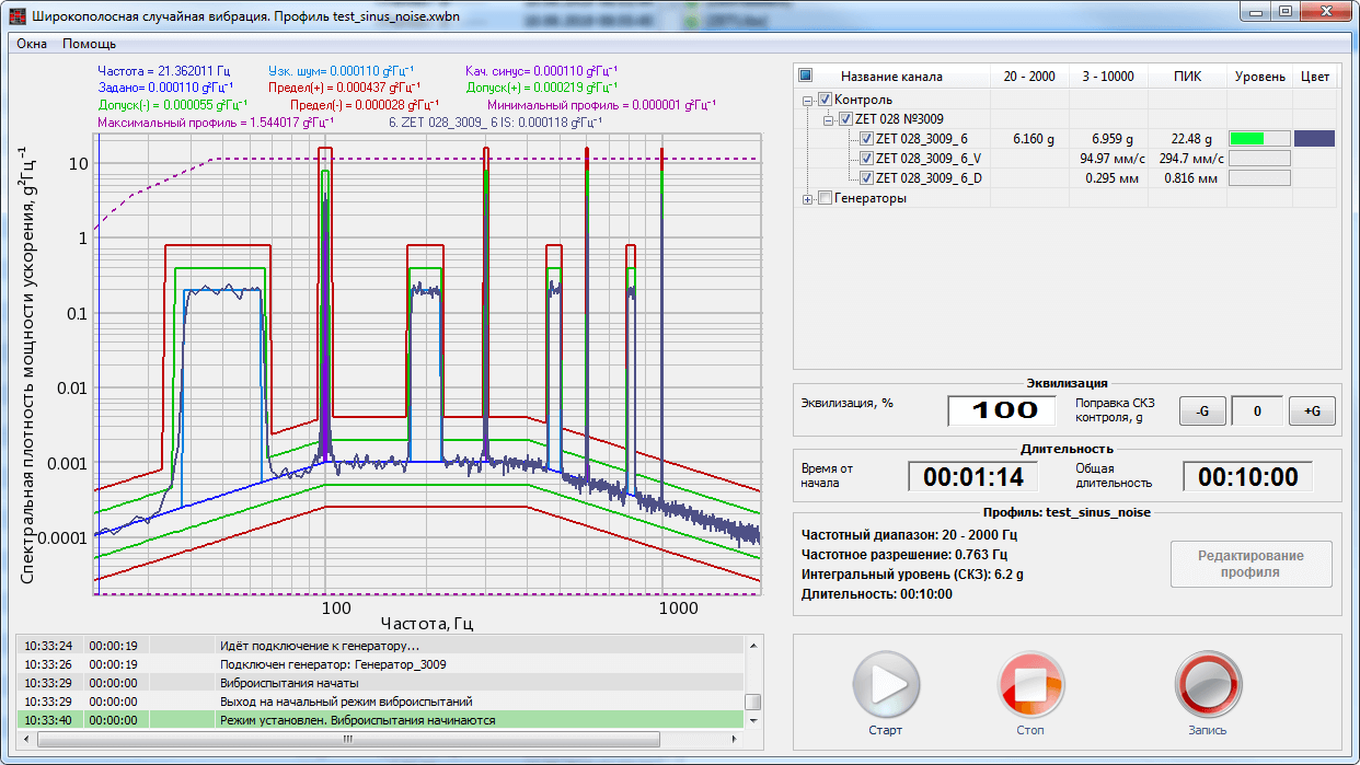 Sine-on-Random-on-Random - SoRoR - interface of the program used for the combined tests performance