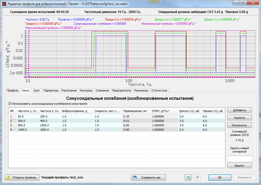 Sine-on-sine - SoS - configuration of the test profile parameters