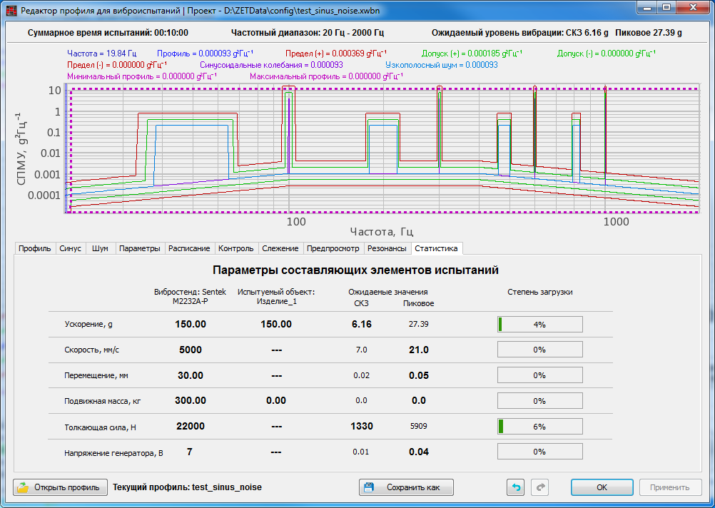 Синус и шум по шуму - статистика загрузки вибрационной системы