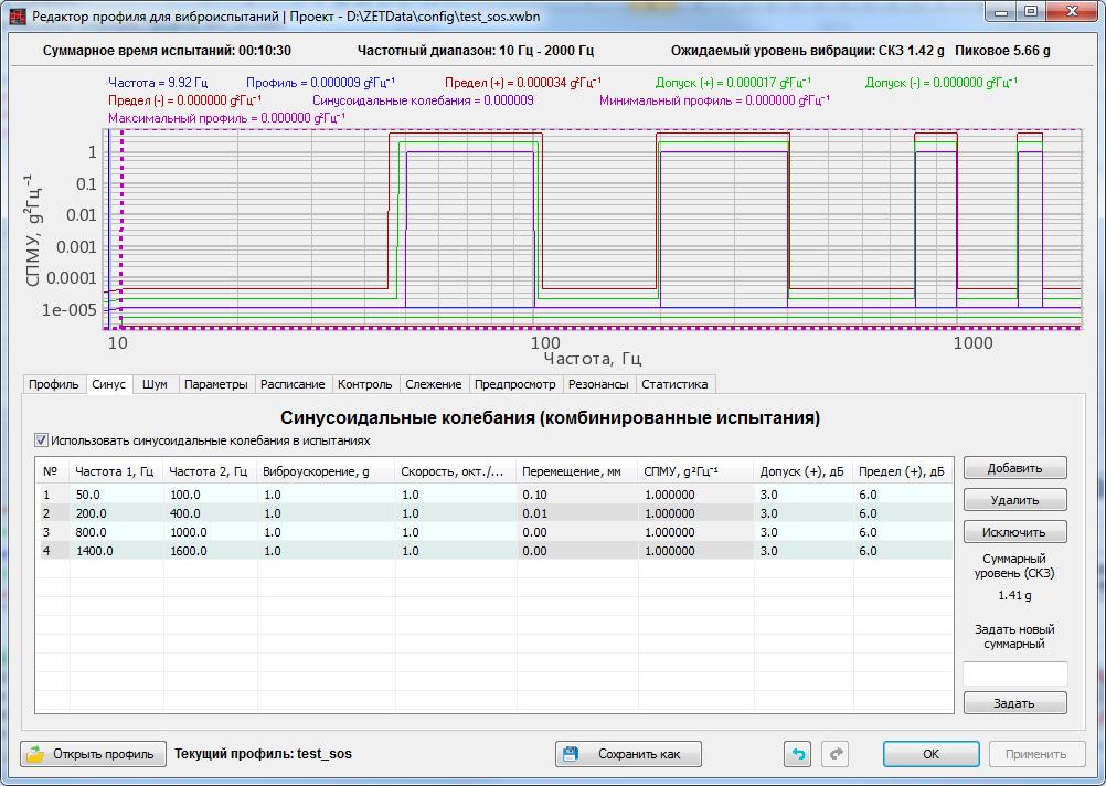 Наложение синус на синус - параметры настройки профиля