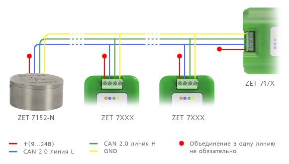 Digital accelerometer ZET 7152-N Pro - measurement network diagram