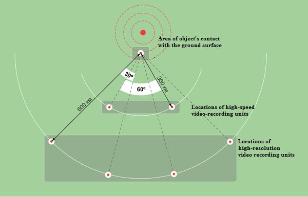 Mobile trajectory measurement kit by ZETLAB - main image