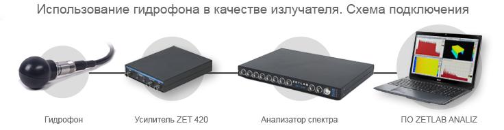 Гидрофон ZET 350. Схема подключения при использовании в качестве излучателя