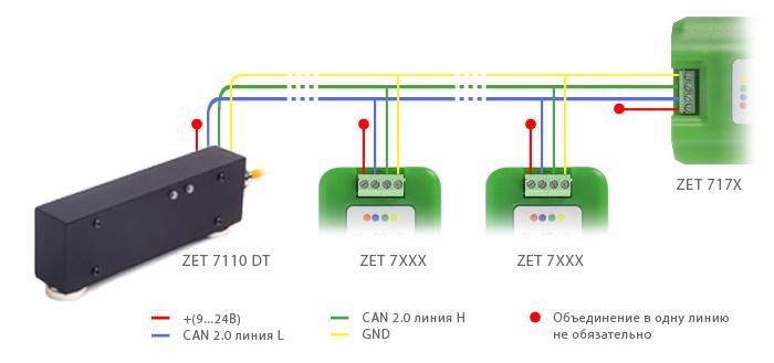подключение к измерит линии по CAN 2 0 цифровых тензометрических датчиков деформации ZET 7110 DT