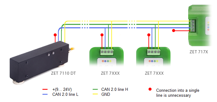 Digital strain gauge transducer ZET 7110 DT - connection scheme
