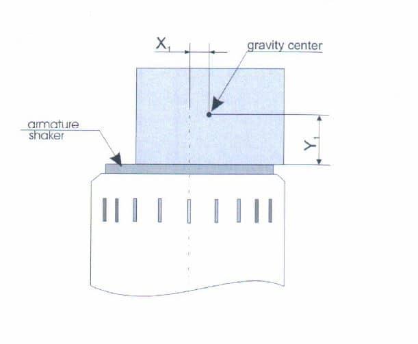 Vertikalnoe-polozhenie