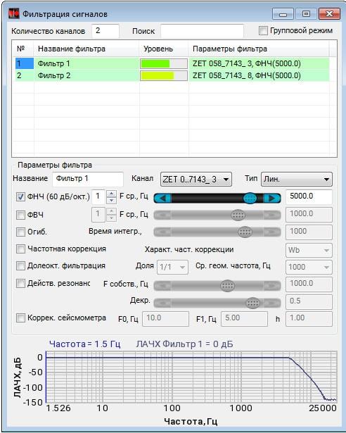 Filtratsiya-signalov