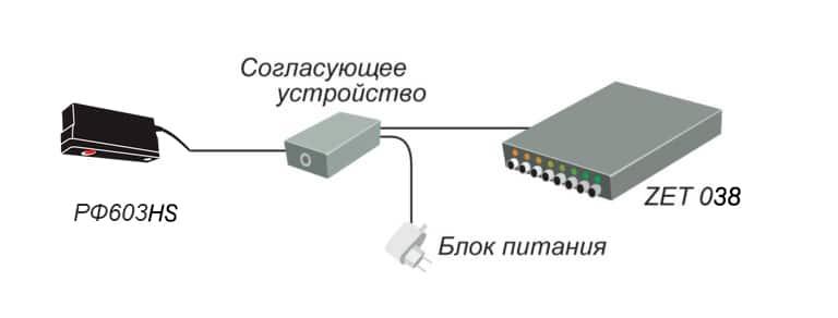 shema-podklyucheniya-RF603hs-