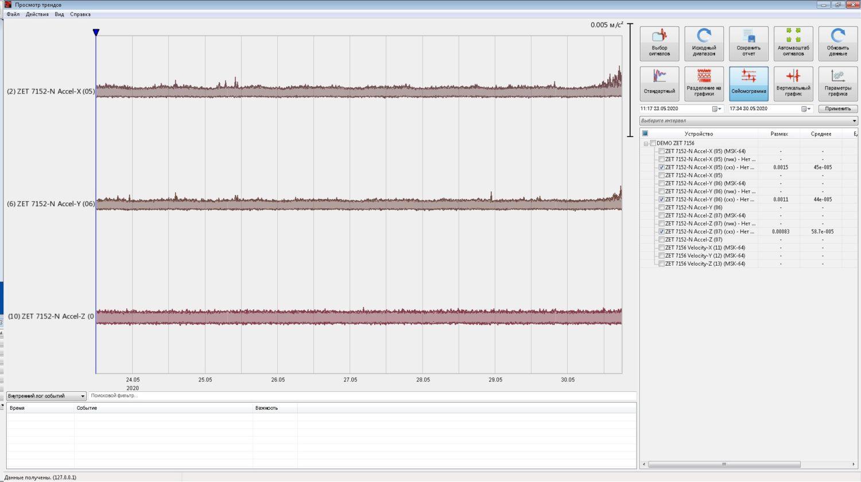 Prosmotr-trendov-1500x840