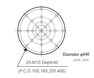 J250-diametr-stola-vibrostenda