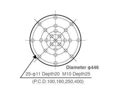 A65-diametr-stola-vibrostenda