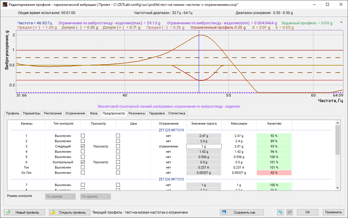 Profil-vibroispyitaniy-s-grafikami-ozhidaemyih-rezultatov-po-kanalam